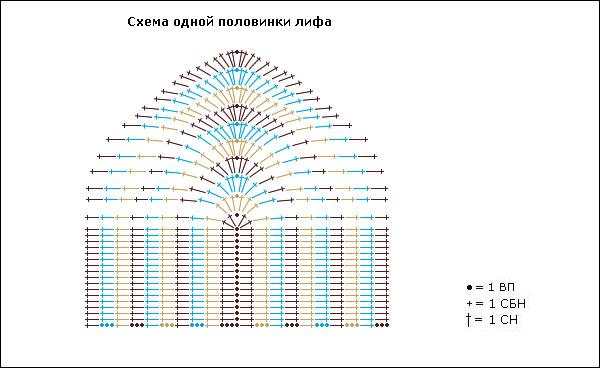 Вязаный купальник для бархатного сезона (13)