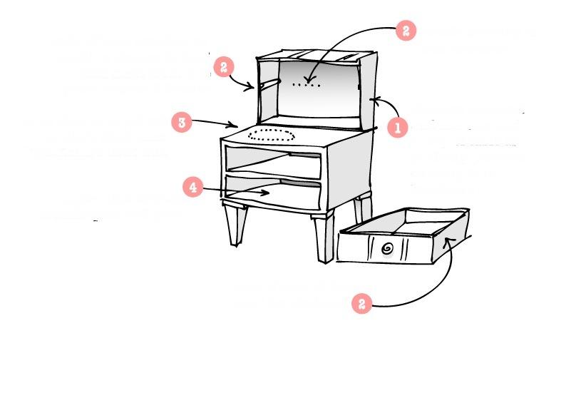 Как сделать тумбочку для мойки своими руками фото 342