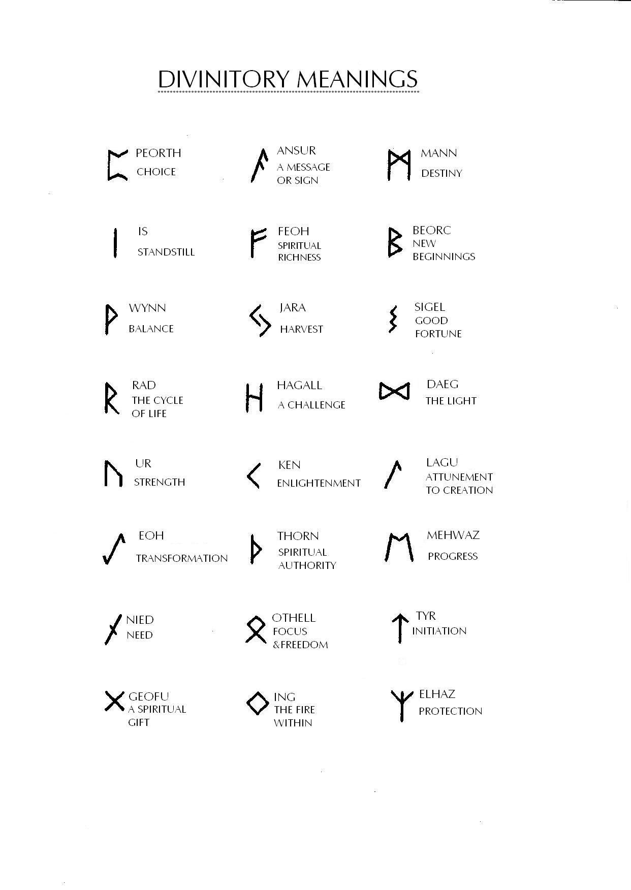 Как сделать руны (6)